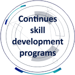 training and development_d (1)